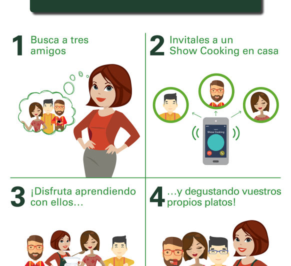 CONCURSO SHOWCOOKING